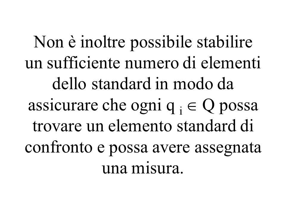 Non è inoltre possibile stabilire un sufficiente numero di elementi dello standard in modo da assicurare che ogni q i Q possa trovare un elemento stan