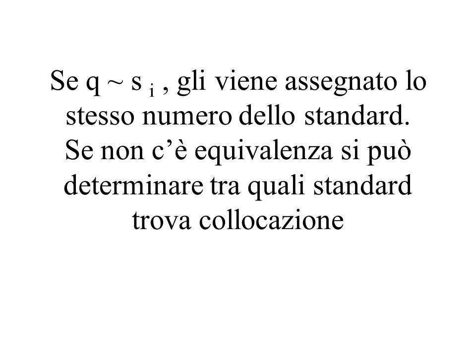Se q ~ s i, gli viene assegnato lo stesso numero dello standard. Se non cè equivalenza si può determinare tra quali standard trova collocazione