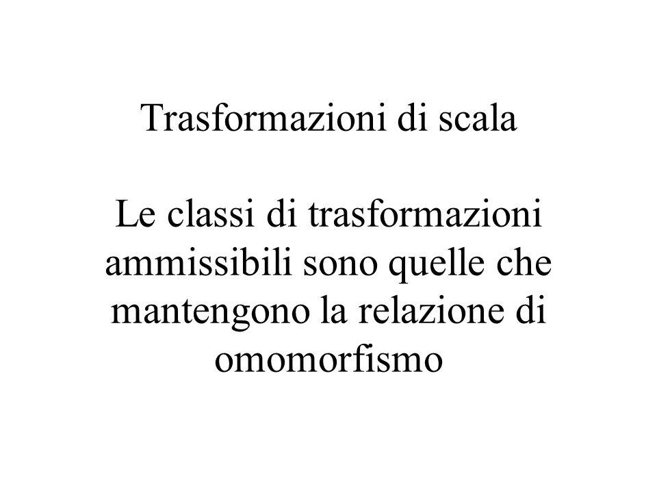 Trasformazioni di scala Le classi di trasformazioni ammissibili sono quelle che mantengono la relazione di omomorfismo