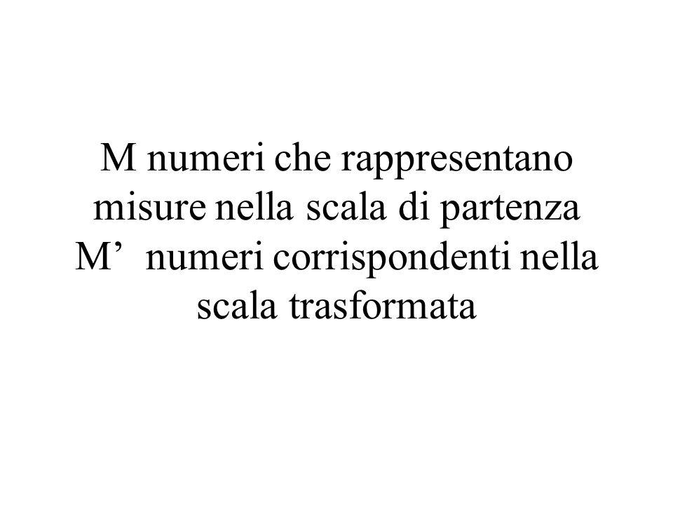 M numeri che rappresentano misure nella scala di partenza M numeri corrispondenti nella scala trasformata