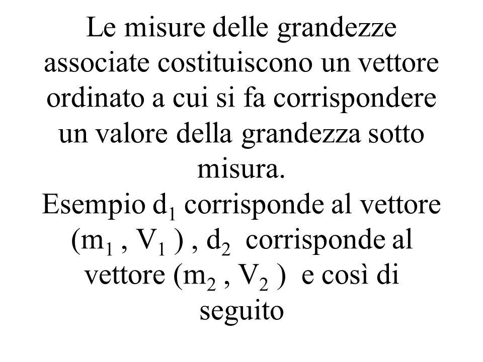Le misure delle grandezze associate costituiscono un vettore ordinato a cui si fa corrispondere un valore della grandezza sotto misura. Esempio d 1 co