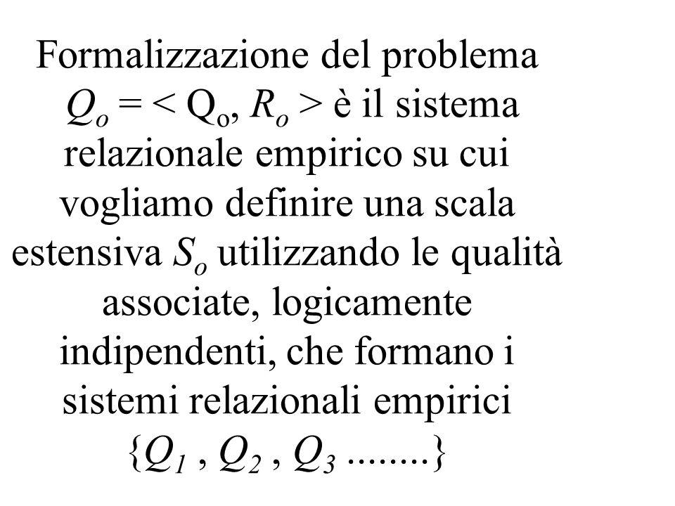 Formalizzazione del problema Q o = è il sistema relazionale empirico su cui vogliamo definire una scala estensiva S o utilizzando le qualità associate