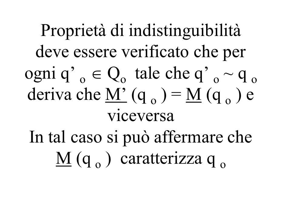 Proprietà di indistinguibilità deve essere verificato che per ogni q o Q o tale che q o ~ q o deriva che M (q o ) = M (q o ) e viceversa In tal caso s