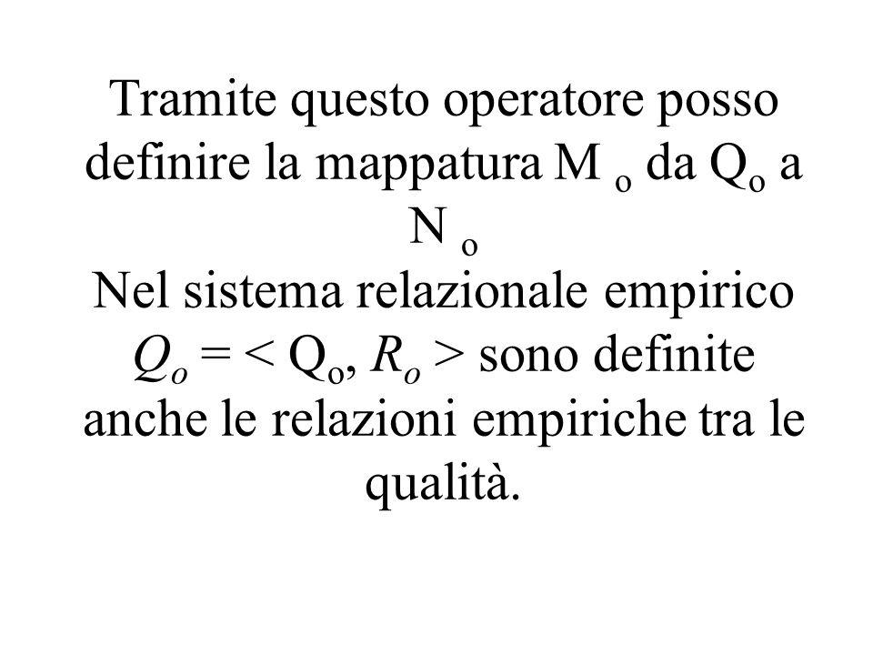 Tramite questo operatore posso definire la mappatura M o da Q o a N o Nel sistema relazionale empirico Q o = sono definite anche le relazioni empirich
