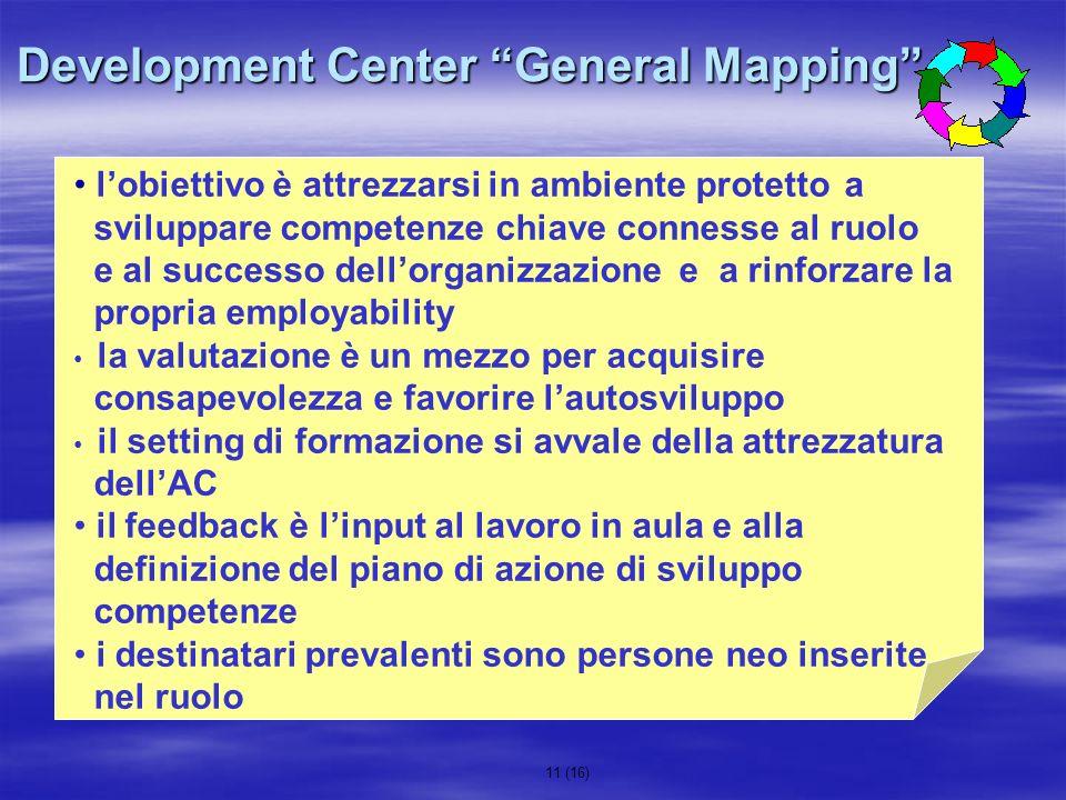 11 (16) Development Center General Mapping lobiettivo è attrezzarsi in ambiente protetto a sviluppare competenze chiave connesse al ruolo e al success