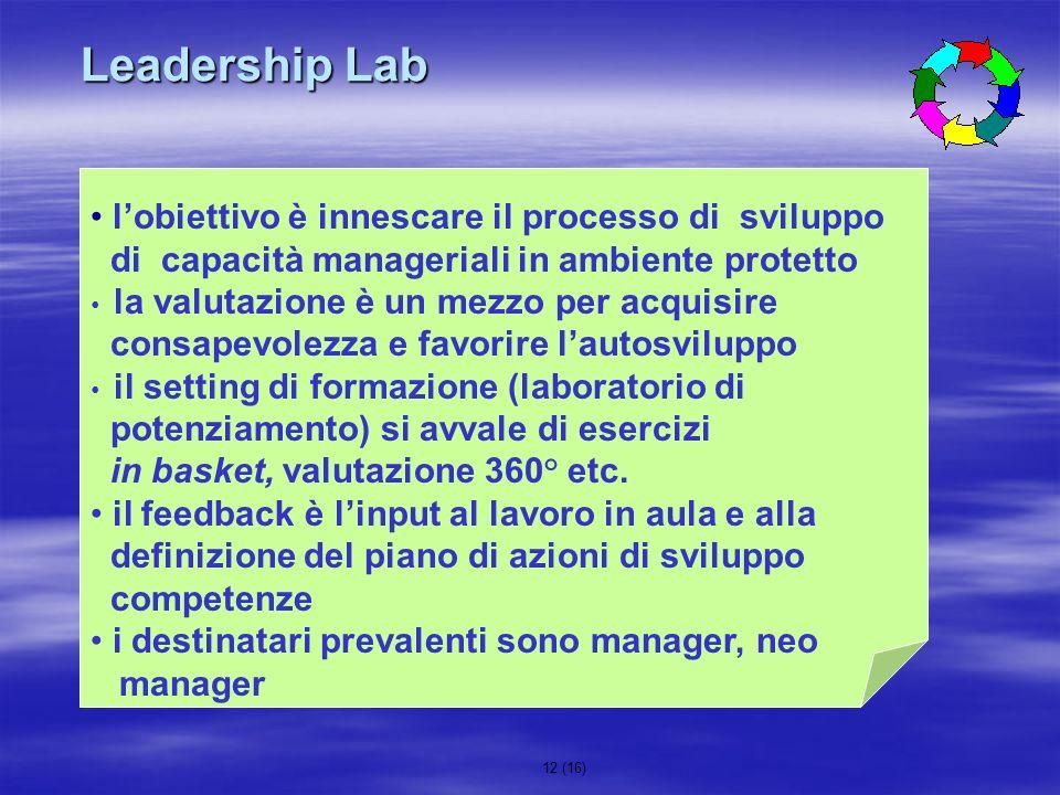 12 (16) Leadership Lab lobiettivo è innescare il processo di sviluppo di capacità manageriali in ambiente protetto la valutazione è un mezzo per acqui