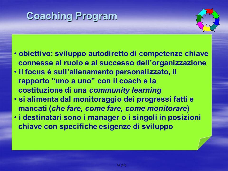 14 (16) Coaching Program obiettivo: sviluppo autodiretto di competenze chiave connesse al ruolo e al successo dellorganizzazione il focus è sullallena