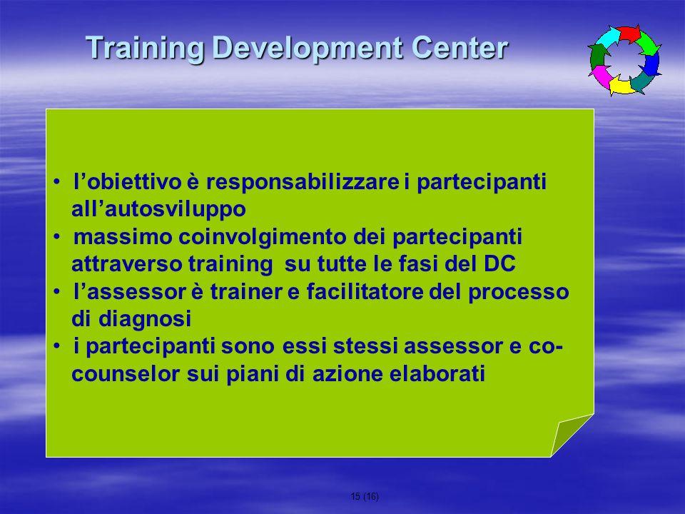 15 (16) lobiettivo è responsabilizzare i partecipanti allautosviluppo massimo coinvolgimento dei partecipanti attraverso training su tutte le fasi del