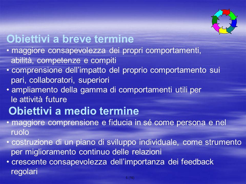 6 (16) Obiettivi a breve termine maggiore consapevolezza dei propri comportamenti, abilità, competenze e compiti comprensione dellimpatto del proprio