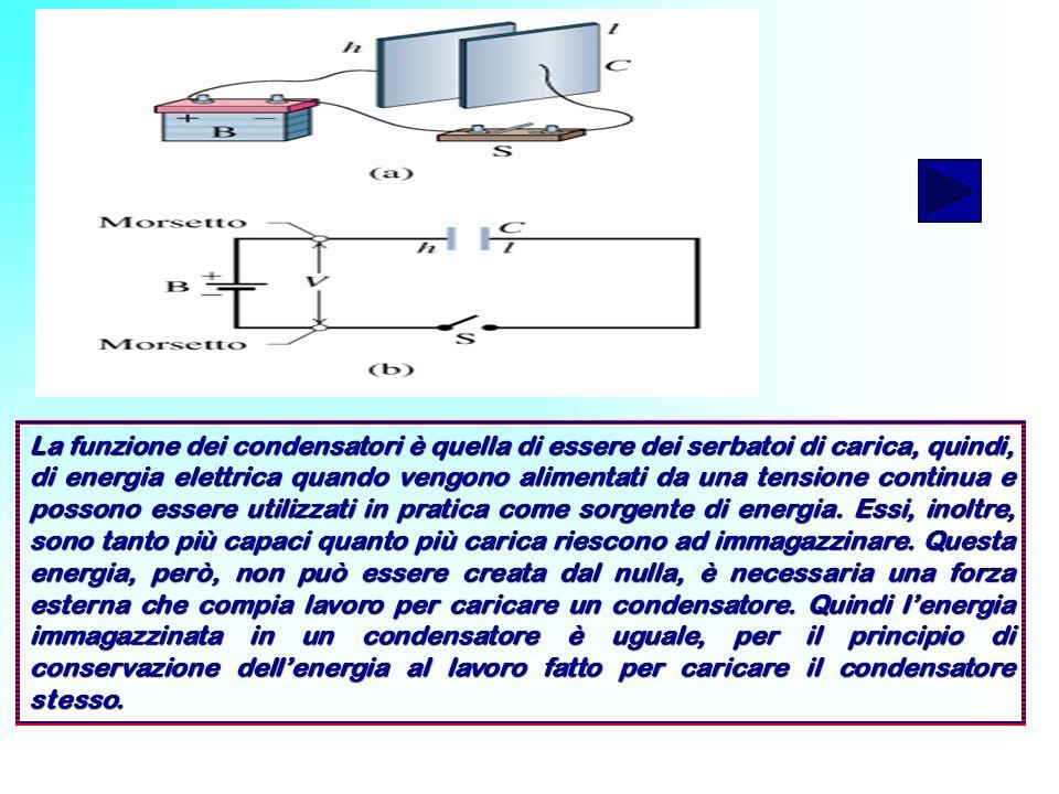 La funzione dei condensatori è quella di essere dei serbatoi di carica, quindi, di energia elettrica quando vengono alimentati da una tensione continu