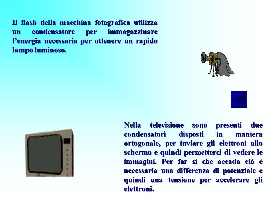 Nella televisione sono presenti due condensatori disposti in maniera ortogonale, per inviare gli elettroni allo schermo e quindi permetterci di vedere