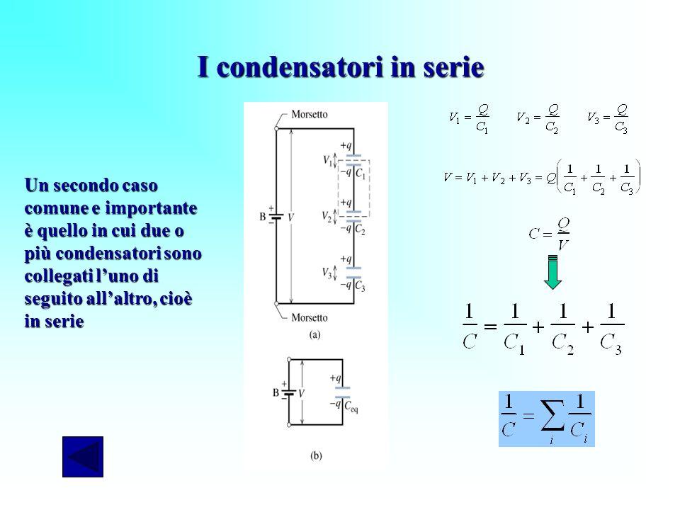 I condensatori in serie Un secondo caso comune e importante è quello in cui due o più condensatori sono collegati luno di seguito allaltro, cioè in se