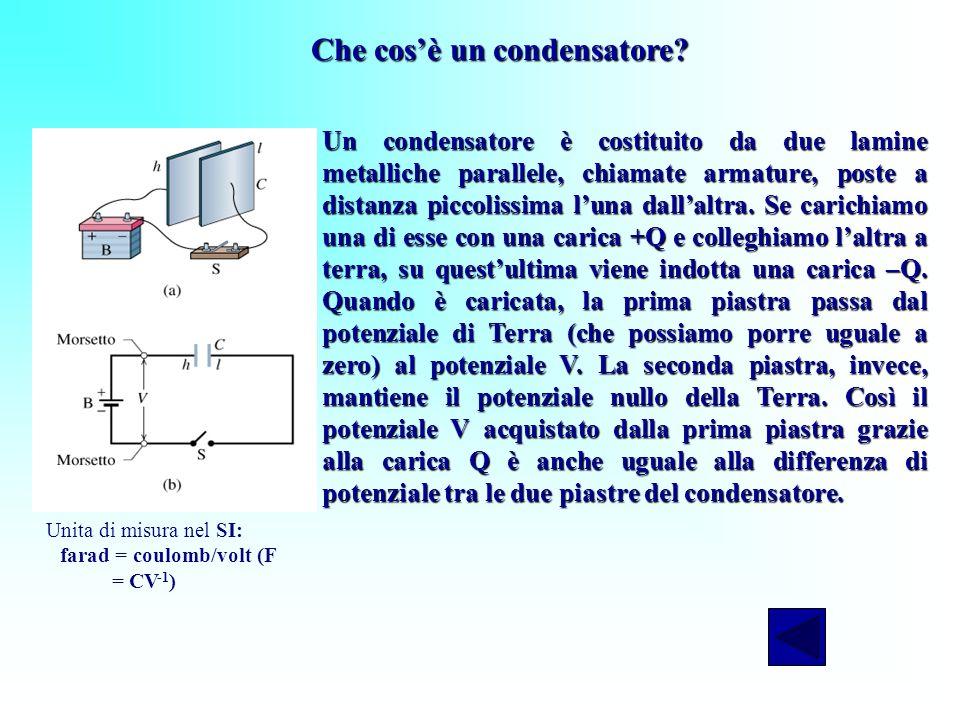 Che cosè un condensatore? Un condensatore è costituito da due lamine metalliche parallele, chiamate armature, poste a distanza piccolissima luna dalla