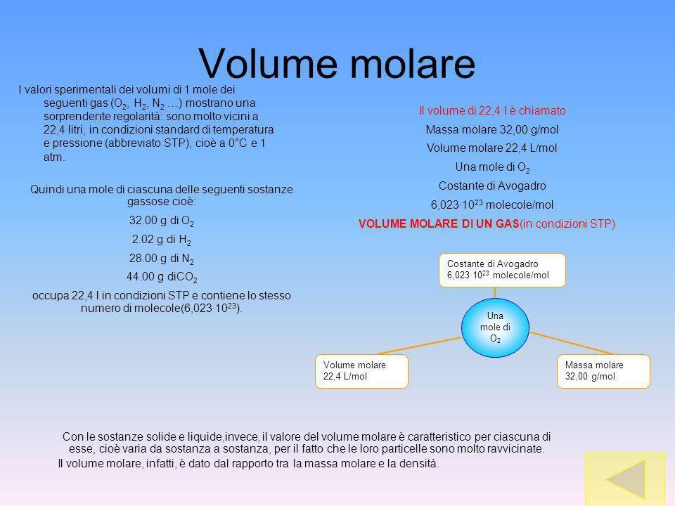 Volume molare I valori sperimentali dei volumi di 1 mole dei seguenti gas (O 2, H 2, N 2 …) mostrano una sorprendente regolarità: sono molto vicini a 22,4 litri, in condizioni standard di temperatura e pressione (abbreviato STP), cioè a 0°C e 1 atm.