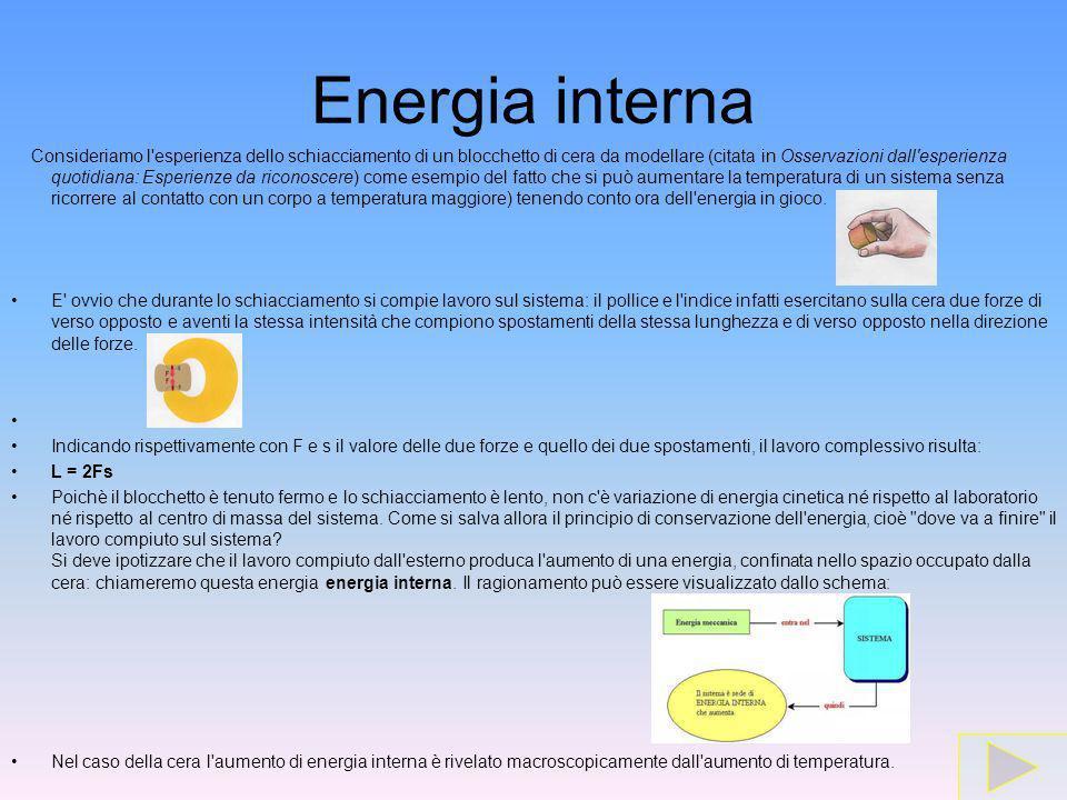 Energia interna Consideriamo l'esperienza dello schiacciamento di un blocchetto di cera da modellare (citata in Osservazioni dall'esperienza quotidian
