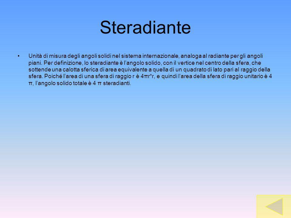 Steradiante Unità di misura degli angoli solidi nel sistema internazionale, analoga al radiante per gli angoli piani. Per definizione, lo steradiante