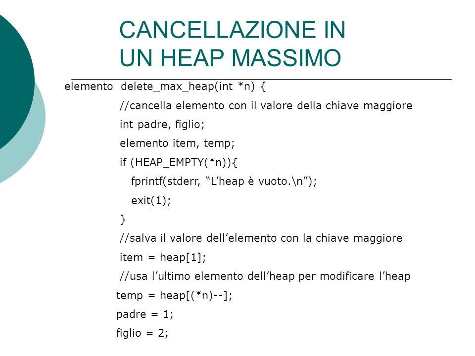 elemento delete_max_heap(int *n) { //cancella elemento con il valore della chiave maggiore int padre, figlio; elemento item, temp; if (HEAP_EMPTY(*n)){ fprintf(stderr, Lheap è vuoto.\n); exit(1); } //salva il valore dellelemento con la chiave maggiore item = heap[1]; //usa lultimo elemento dellheap per modificare lheap temp = heap[(*n)--]; padre = 1; figlio = 2; }