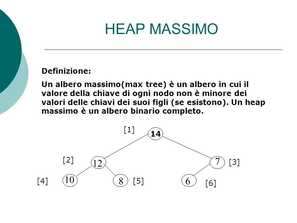 HEAP MASSIMO Definizione: Un albero massimo(max tree) è un albero in cui il valore della chiave di ogni nodo non è minore dei valori delle chiavi dei suoi figli (se esistono).