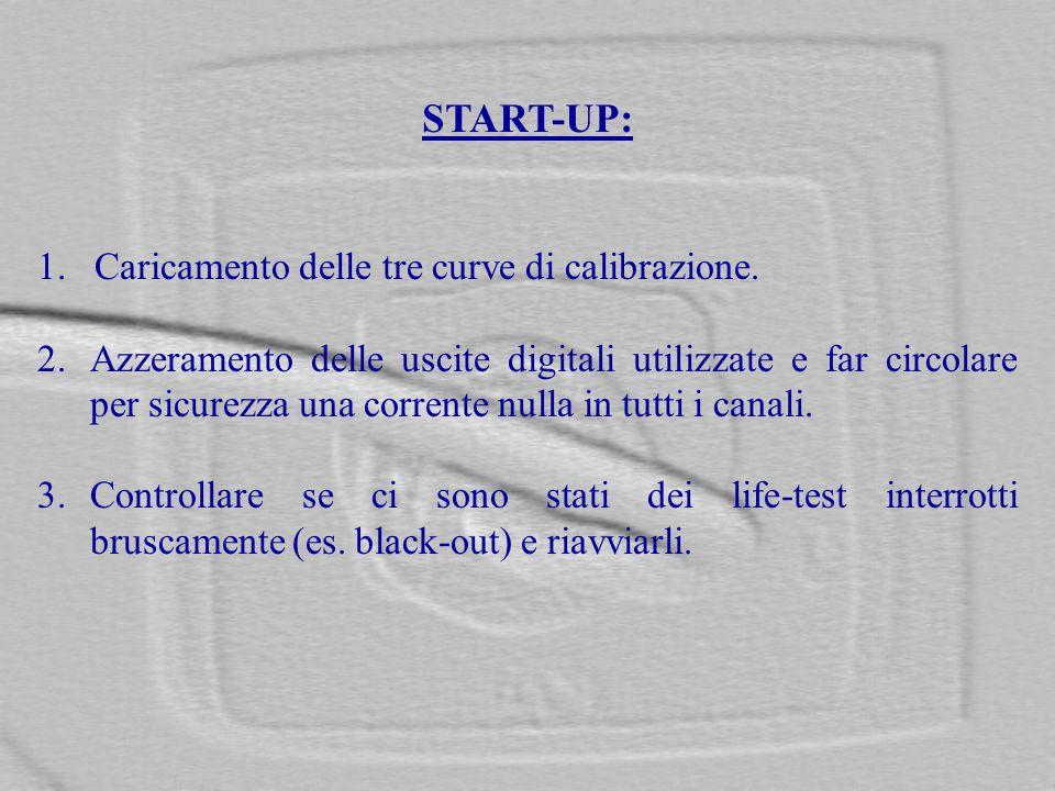 START-UP: 1. Caricamento delle tre curve di calibrazione. 2.Azzeramento delle uscite digitali utilizzate e far circolare per sicurezza una corrente nu