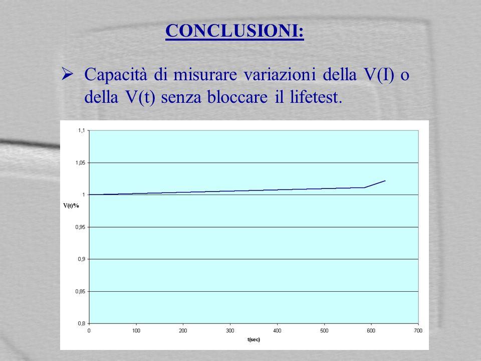 CONCLUSIONI: Capacità di misurare variazioni della V(I) o della V(t) senza bloccare il lifetest.