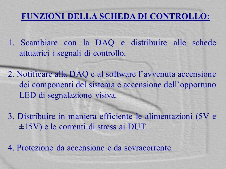 FUNZIONI DELLA SCHEDA DI CONTROLLO: 1. Scambiare con la DAQ e distribuire alle schede attuatrici i segnali di controllo. 2. Notificare alla DAQ e al s