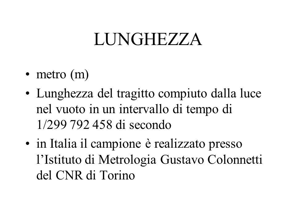 LUNGHEZZA metro (m) Lunghezza del tragitto compiuto dalla luce nel vuoto in un intervallo di tempo di 1/299 792 458 di secondo in Italia il campione è