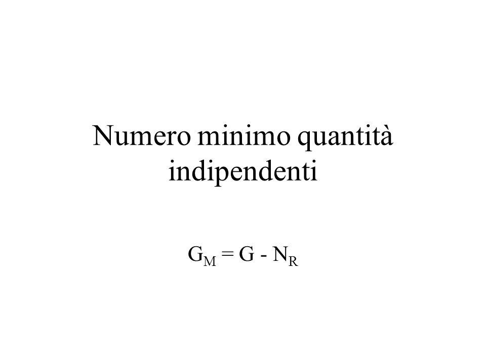 Numero minimo quantità indipendenti G M = G - N R