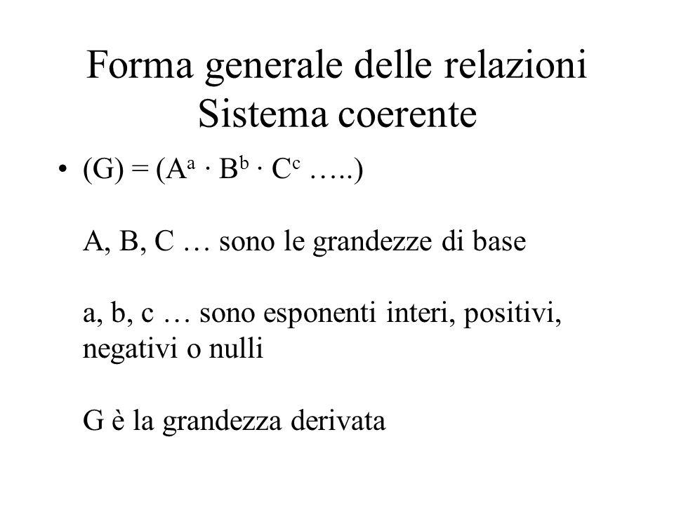 Forma generale delle relazioni Sistema coerente (G) = (A a · B b · C c …..) A, B, C … sono le grandezze di base a, b, c … sono esponenti interi, posit