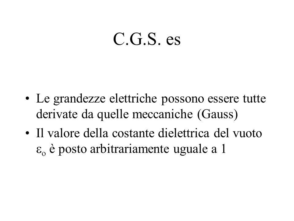 C.G.S. es Le grandezze elettriche possono essere tutte derivate da quelle meccaniche (Gauss) Il valore della costante dielettrica del vuoto o è posto