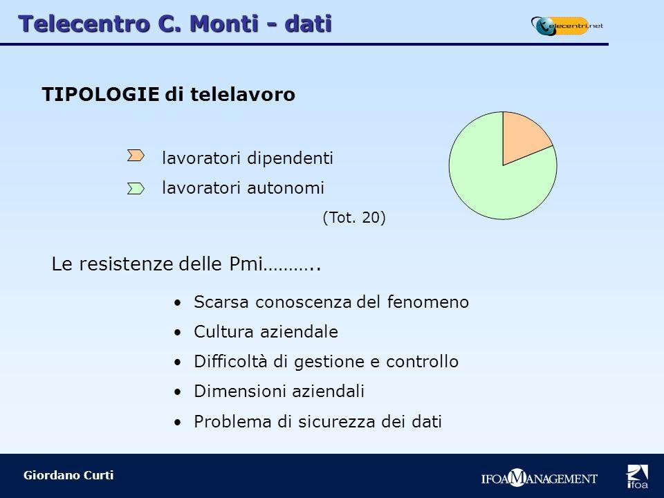 Telecentro C.
