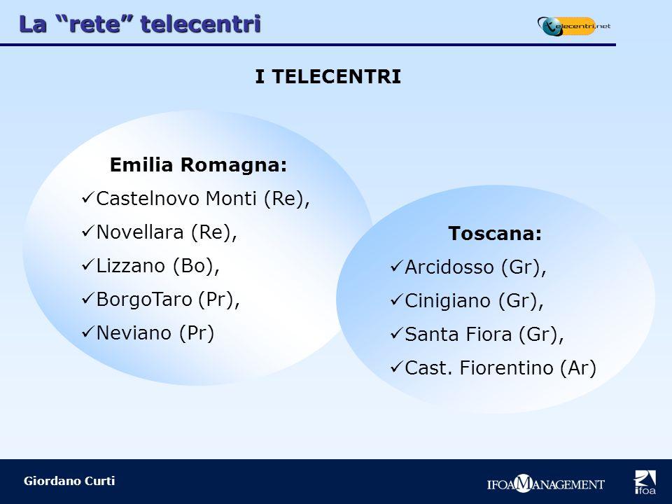 Giordano Curti I TELECENTRI Emilia Romagna: Castelnovo Monti (Re), Novellara (Re), Lizzano (Bo), BorgoTaro (Pr), Neviano (Pr) Toscana: Arcidosso (Gr), Cinigiano (Gr), Santa Fiora (Gr), Cast.