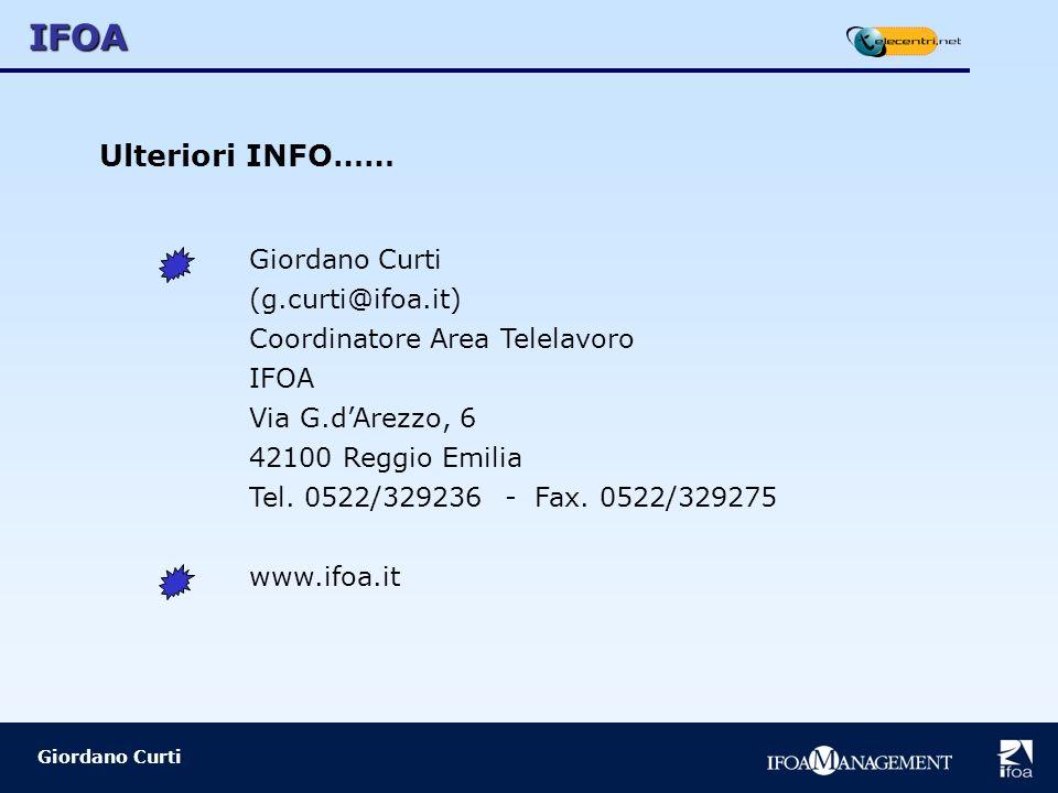 IFOA Giordano Curti Ulteriori INFO…… Giordano Curti (g.curti@ifoa.it) Coordinatore Area Telelavoro IFOA Via G.dArezzo, 6 42100 Reggio Emilia Tel.
