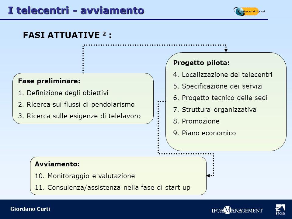 Giordano Curti Fase preliminare: 1. Definizione degli obiettivi 2.