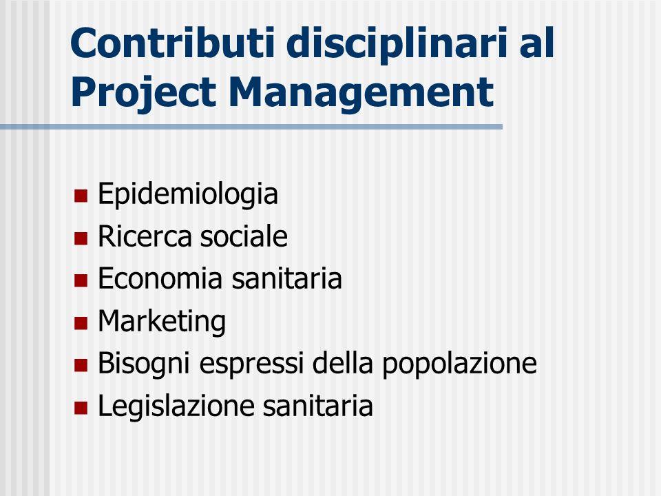 Contributi disciplinari al Project Management Epidemiologia Ricerca sociale Economia sanitaria Marketing Bisogni espressi della popolazione Legislazio