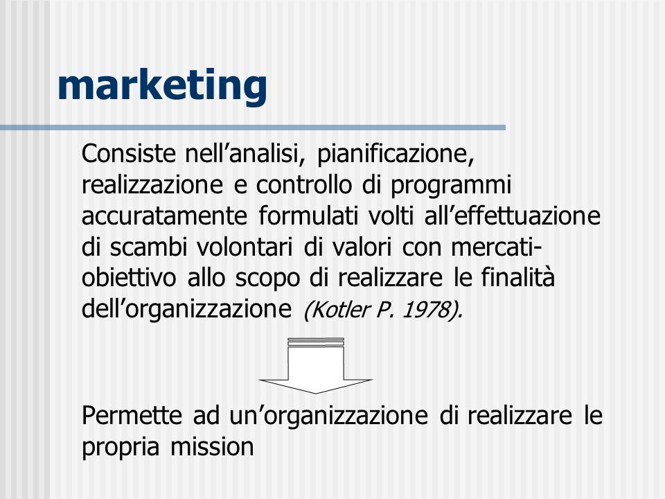 marketing Consiste nellanalisi, pianificazione, realizzazione e controllo di programmi accuratamente formulati volti alleffettuazione di scambi volont