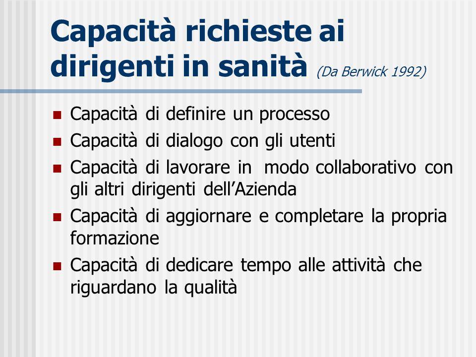 Capacità richieste ai dirigenti in sanità (Da Berwick 1992) Capacità di definire un processo Capacità di dialogo con gli utenti Capacità di lavorare i