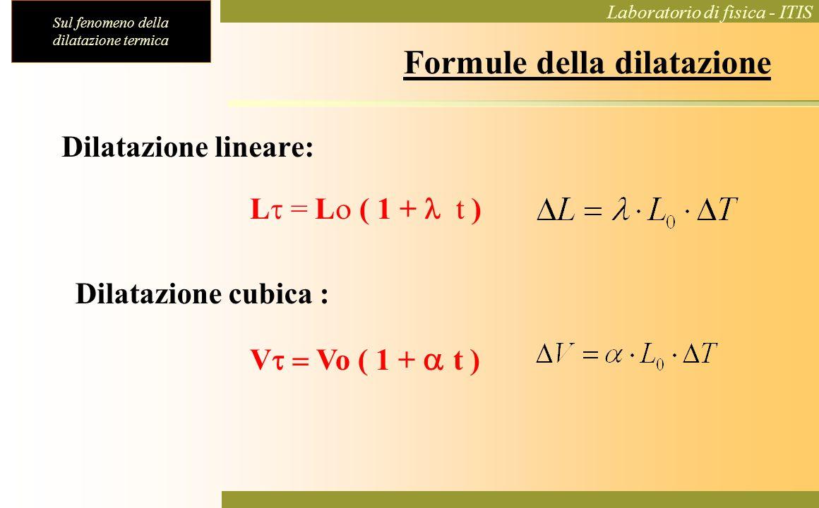 Sul fenomeno della dilatazione termica Laboratorio di fisica - ITIS Formule della dilatazione Dilatazione lineare: L = L ( 1 + t ) Dilatazione cubica