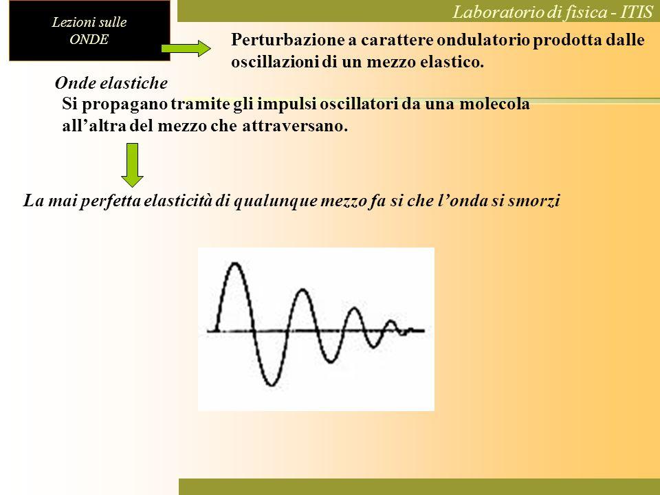 Lezioni sulle ONDE Laboratorio di fisica - ITIS Perturbazione a carattere ondulatorio prodotta dalle oscillazioni di un mezzo elastico. Si propagano t