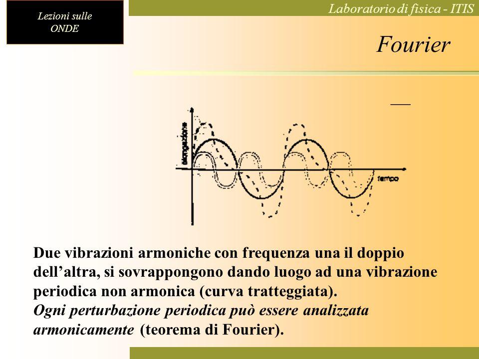 Lezioni sulle ONDE Laboratorio di fisica - ITIS Fourier Due vibrazioni armoniche con frequenza una il doppio dellaltra, si sovrappongono dando luogo a