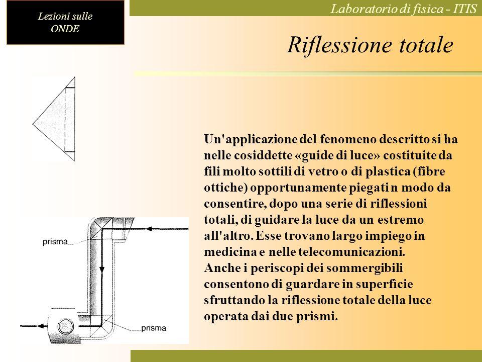 Lezioni sulle ONDE Laboratorio di fisica - ITIS Riflessione totale Un'applicazione del fenomeno descritto si ha nelle cosiddette «guide di luce» costi