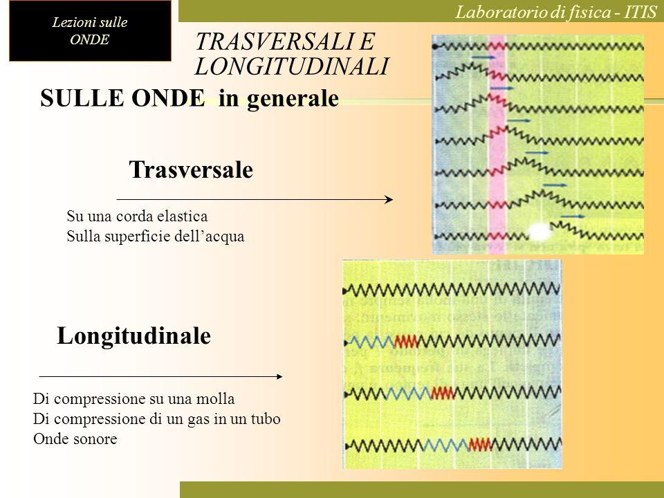 Lezioni sulle ONDE Laboratorio di fisica - ITIS SULLE ONDE in generale Longitudinale Trasversale Su una corda elastica Sulla superficie dellacqua Di c