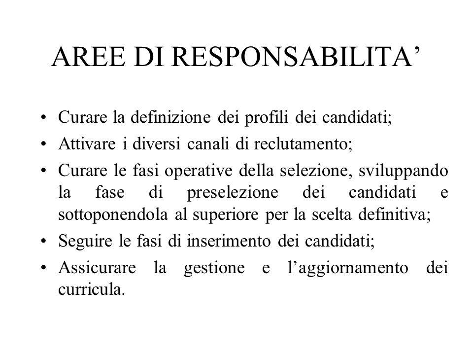 AREE DI RESPONSABILITA Curare la definizione dei profili dei candidati; Attivare i diversi canali di reclutamento; Curare le fasi operative della sele