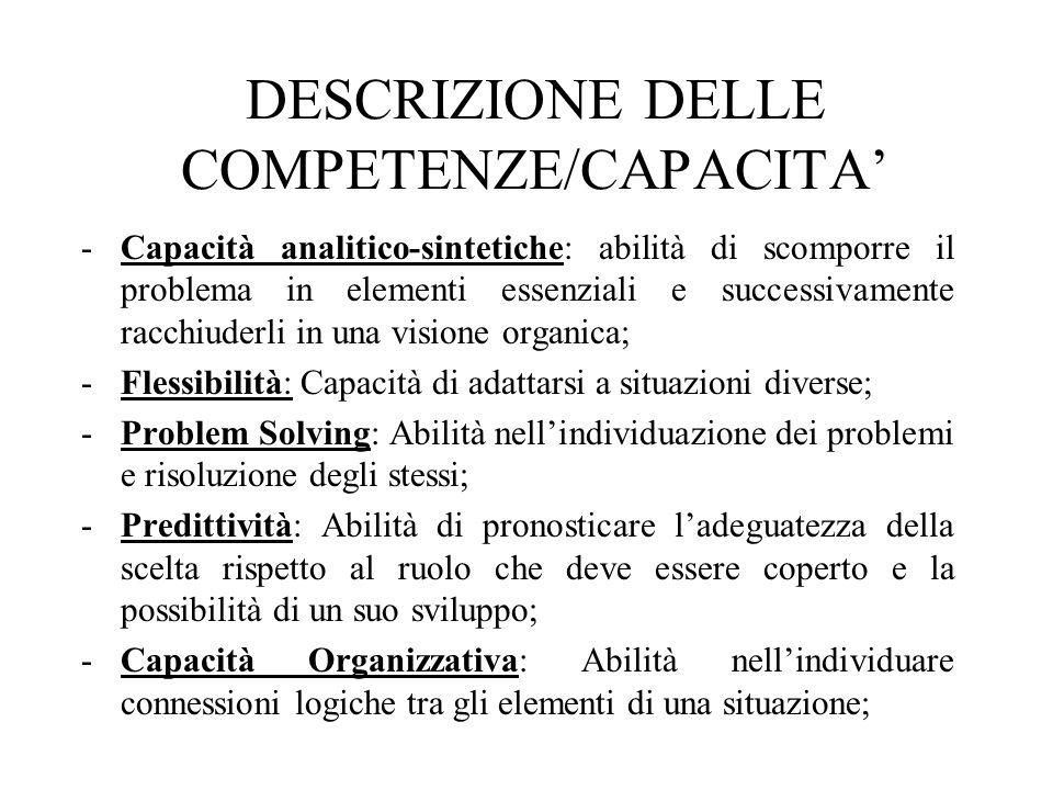 DESCRIZIONE DELLE COMPETENZE/CAPACITA -Capacità analitico-sintetiche: abilità di scomporre il problema in elementi essenziali e successivamente racchi