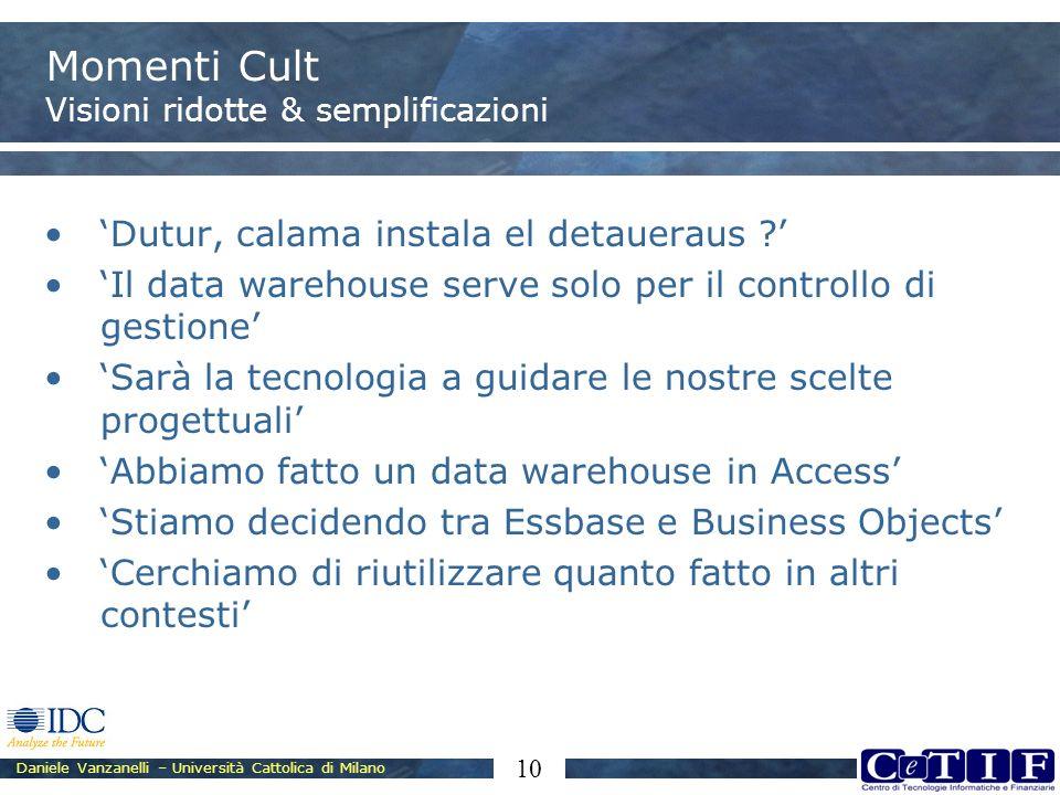 Daniele Vanzanelli – Università Cattolica di Milano 10 Momenti Cult Visioni ridotte & semplificazioni Dutur, calama instala el detaueraus ? Il data wa