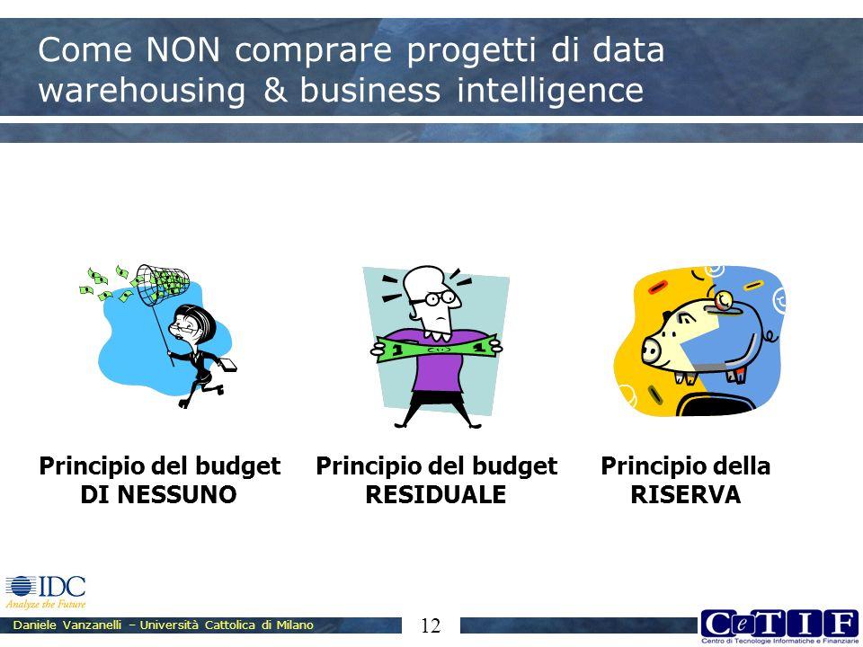 Daniele Vanzanelli – Università Cattolica di Milano 12 Come NON comprare progetti di data warehousing & business intelligence Principio del budget RES