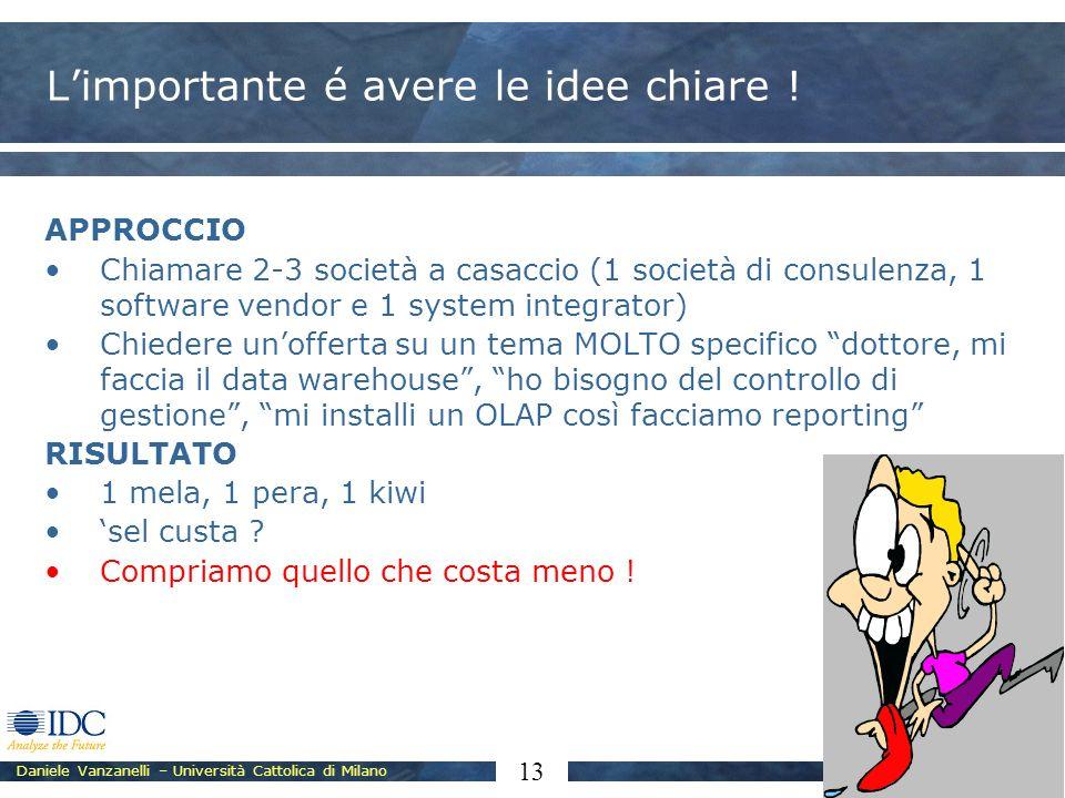 Daniele Vanzanelli – Università Cattolica di Milano 13 Limportante é avere le idee chiare ! APPROCCIO Chiamare 2-3 società a casaccio (1 società di co