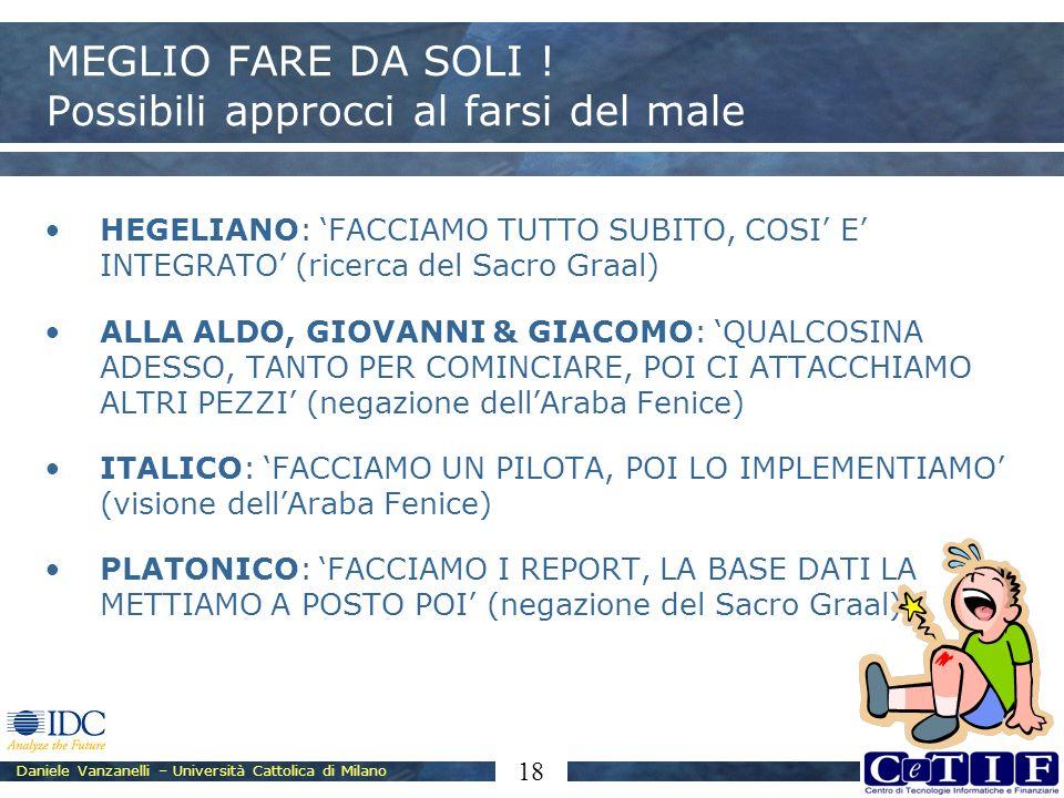 Daniele Vanzanelli – Università Cattolica di Milano 18 MEGLIO FARE DA SOLI ! Possibili approcci al farsi del male HEGELIANO: FACCIAMO TUTTO SUBITO, CO