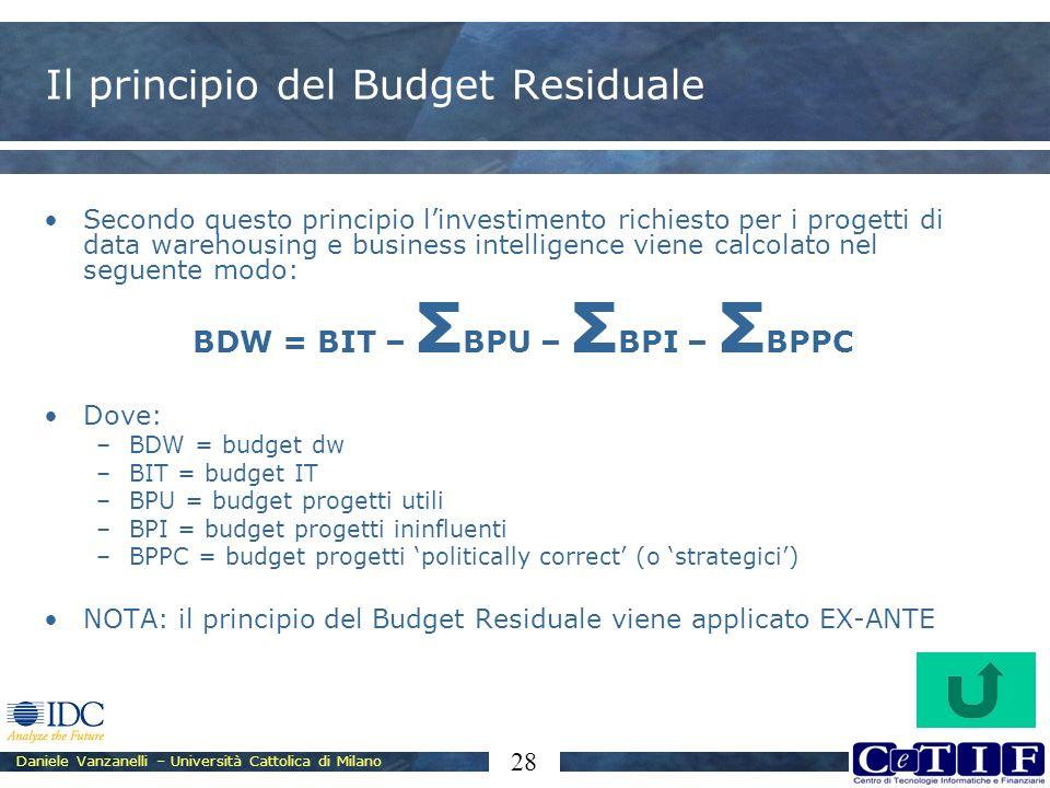 Daniele Vanzanelli – Università Cattolica di Milano 28 Il principio del Budget Residuale Secondo questo principio linvestimento richiesto per i proget