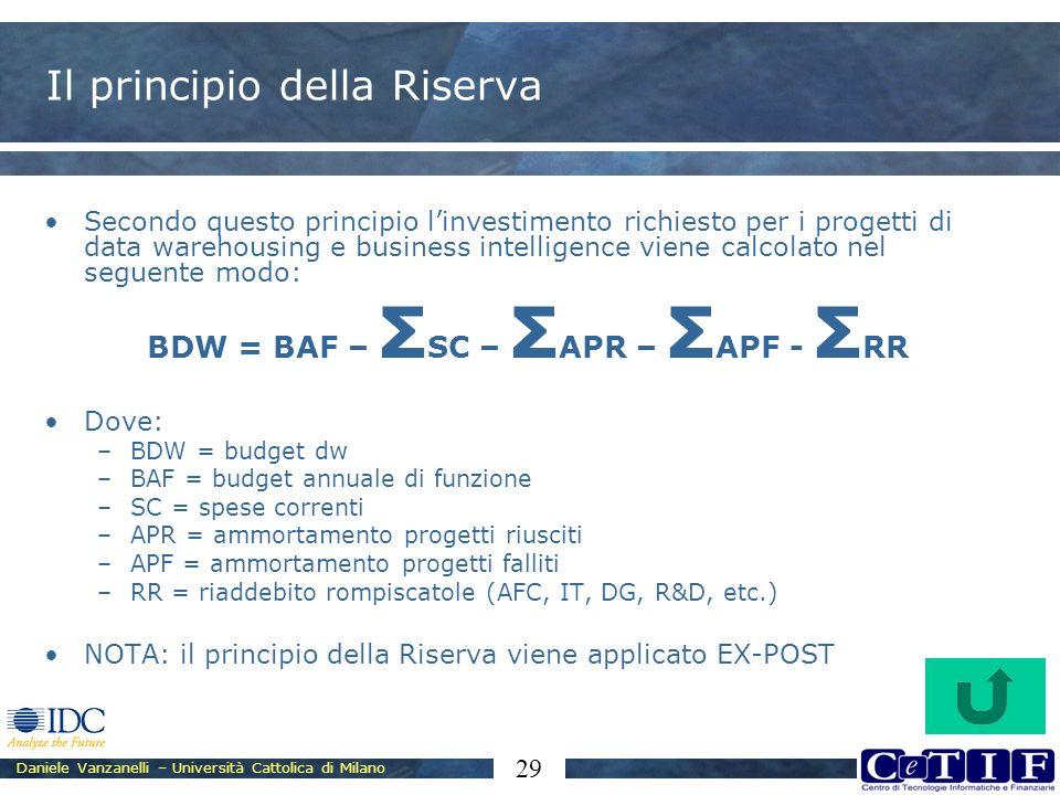 Daniele Vanzanelli – Università Cattolica di Milano 29 Il principio della Riserva Secondo questo principio linvestimento richiesto per i progetti di d