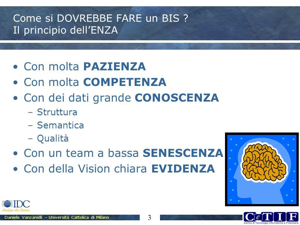 Daniele Vanzanelli – Università Cattolica di Milano 4 Come si FA un BIS .